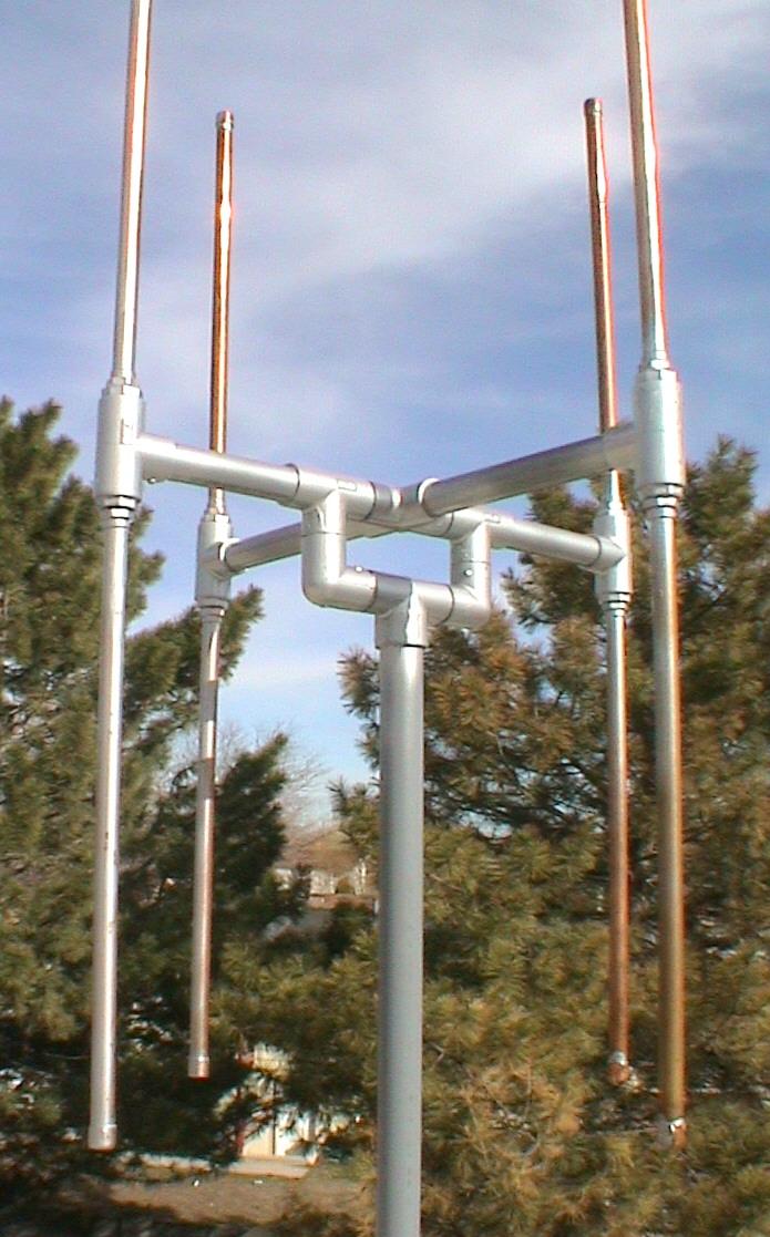 Diy Tv Antenna Mast Mount Clublifeglobal Com