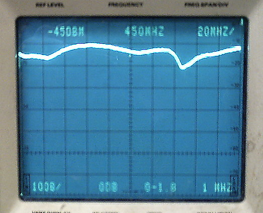 Note how the Yagi's                   return loss is well under 5dB over the band!